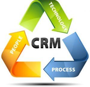 Бизнес-идея: разработка и сопровождение CRM систем (учет клиентов и продаж)