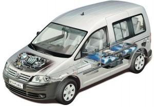 Бизнес-идея: установка газобаллонного оборудования в автомобиль