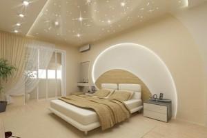 Как выбрать потолочные и настенные светильники?