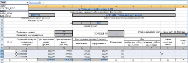 Перенос отчета 1ДФ из программы Zvit1DF в программу OPZ шаг 5